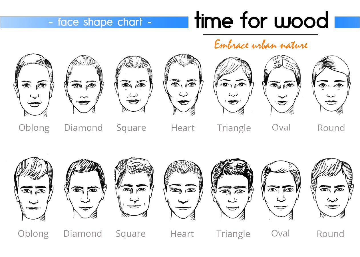 faces english