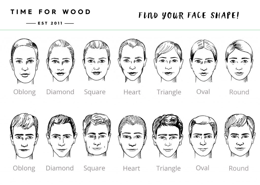 Face Shape For Wooden Sunglasses